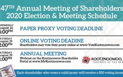47th Annual Meeting of Shareholders